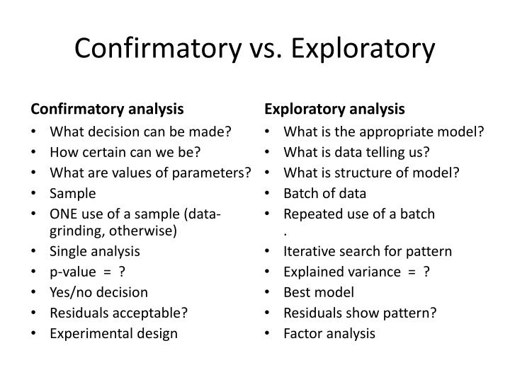 Confirmatory vs. Exploratory