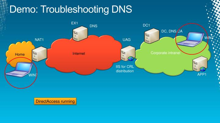 Demo: Troubleshooting DNS