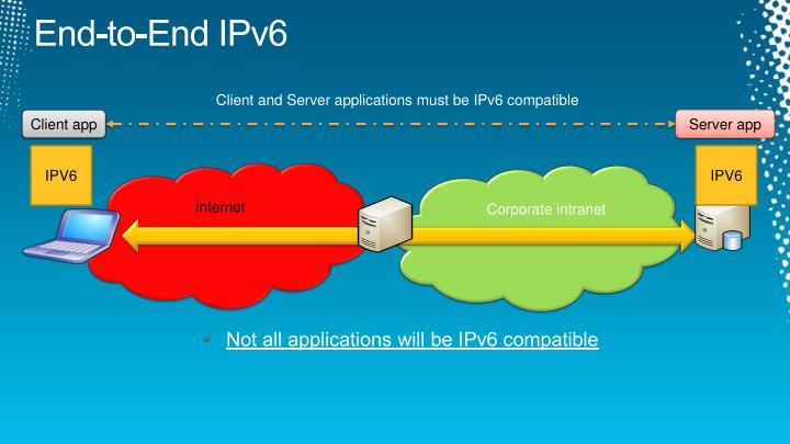 Not all applications will be IPv6 compatible