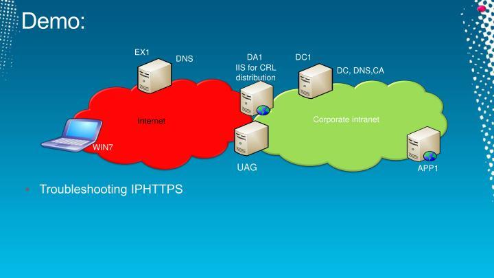 Troubleshooting IPHTTPS