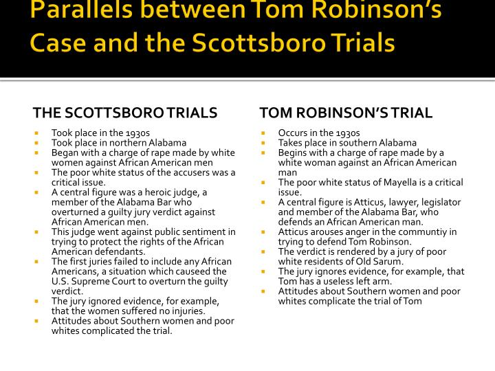 Parallels between Tom Robinson's Case and the Scottsboro Trials