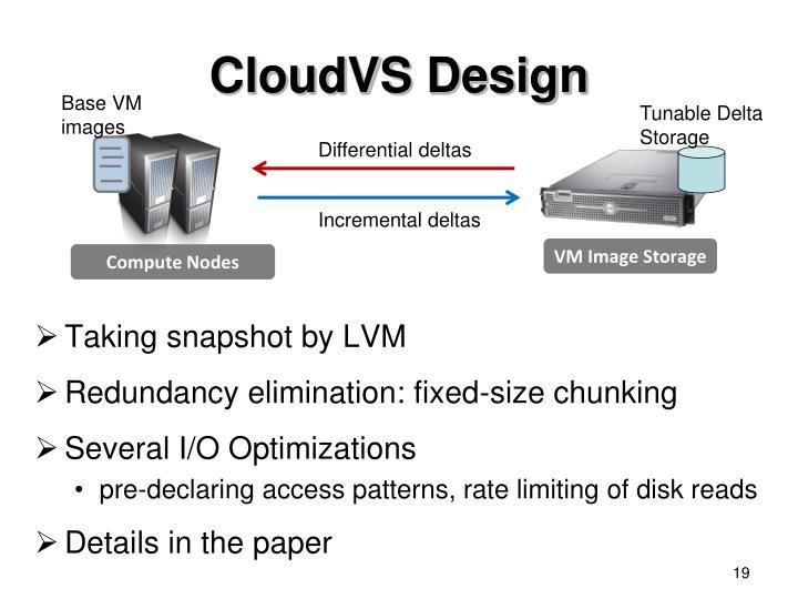 CloudVS