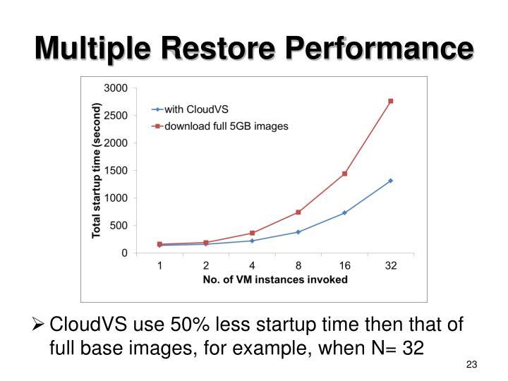 Multiple Restore Performance