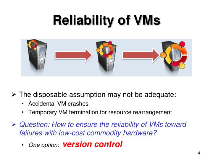 Reliability of VMs