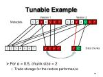 tunable example1