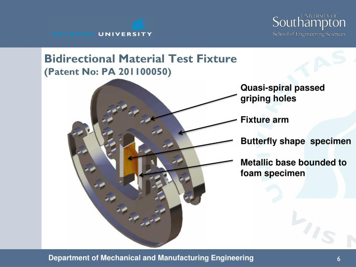 Bidirectional Material Test Fixture