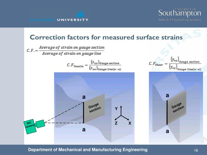 Correction factors for measured surface strains