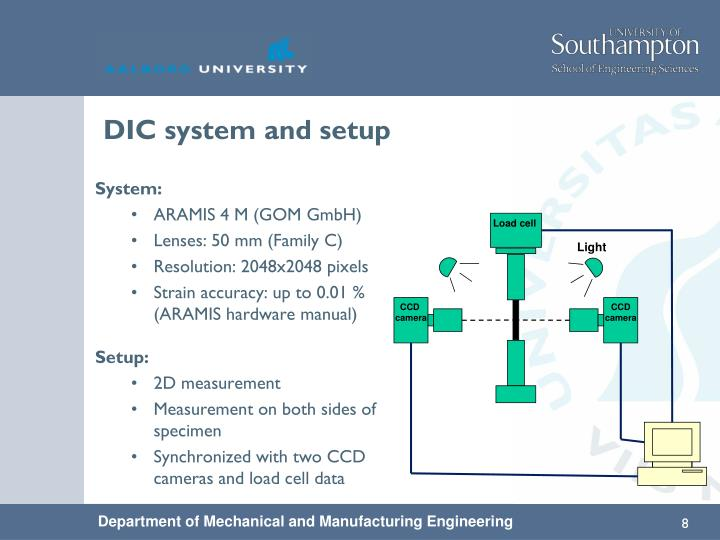 DIC system and setup