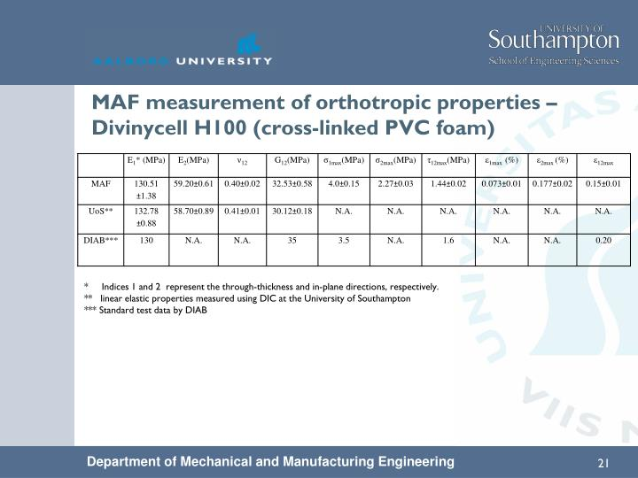 MAF measurement of orthotropic properties –
