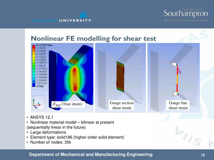 Nonlinear FE modelling for shear test