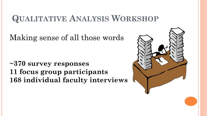 Qualitative Analysis Workshop