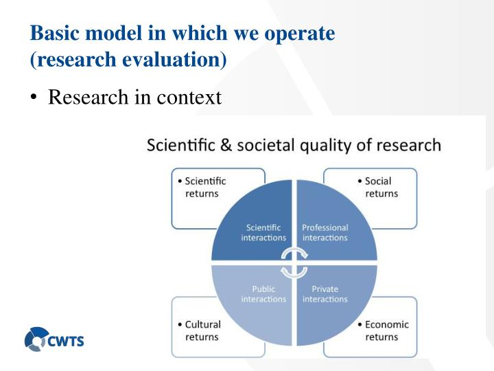 Basic model in which we operate