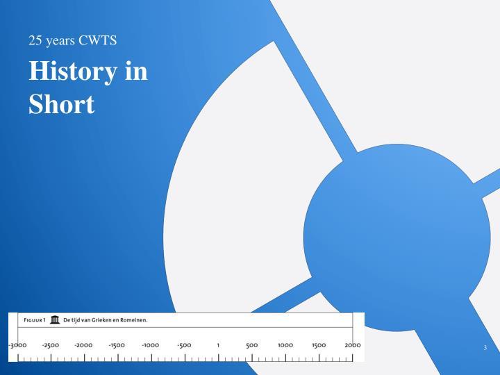 25 years CWTS