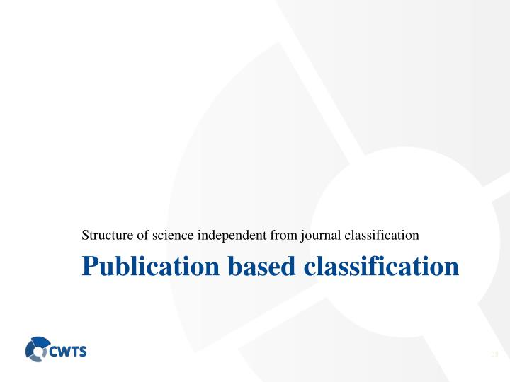 Publication based classification