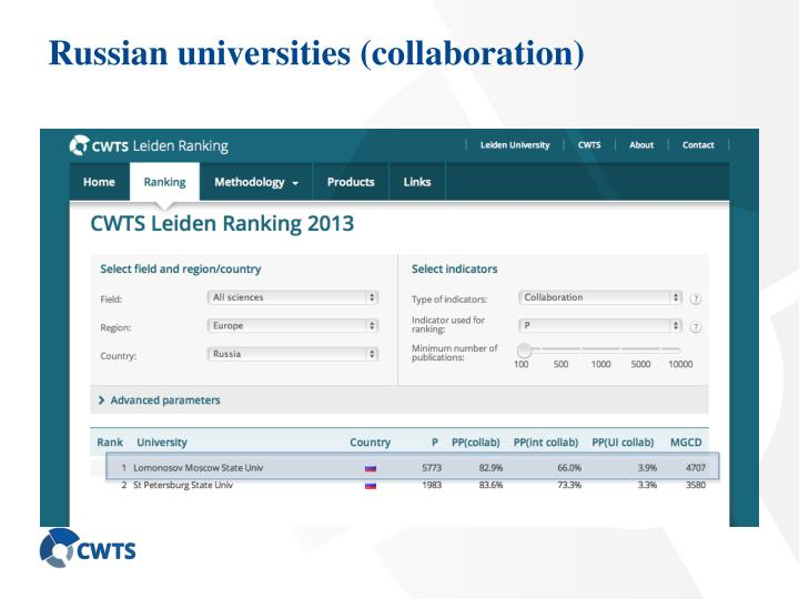 Russian universities (collaboration)
