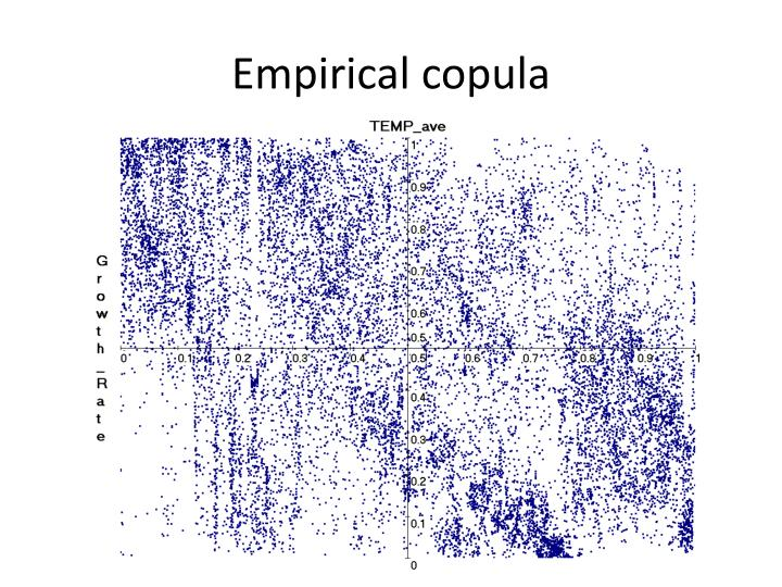 Empirical copula