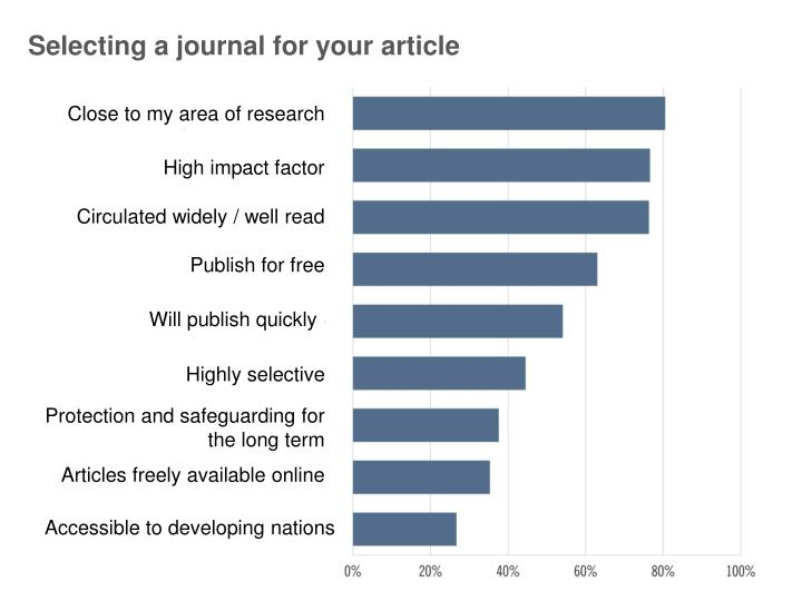 Selecting a journal for your article