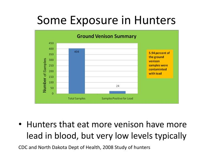 Some Exposure in Hunters