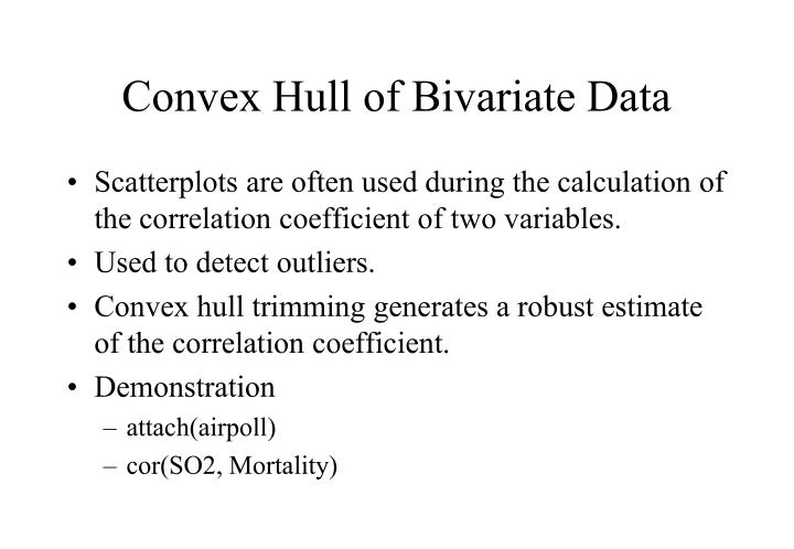 Convex Hull of