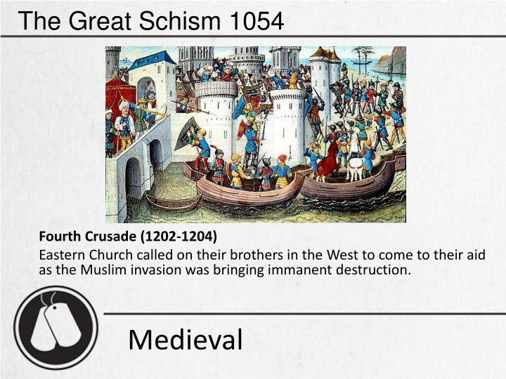 The Great Schism 1054