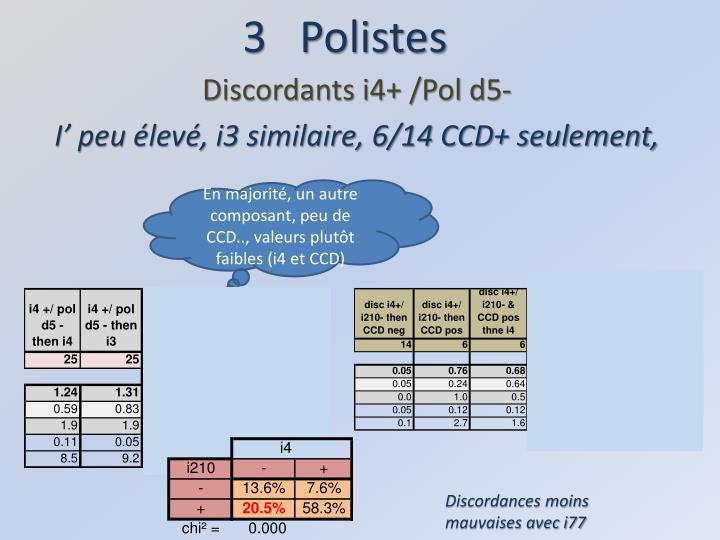 3   Polistes
