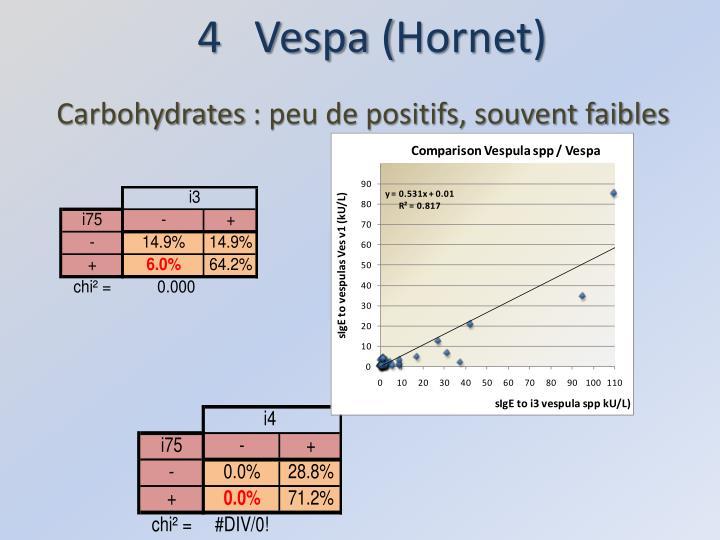 4   Vespa (