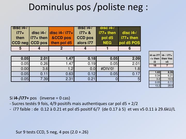 Dominulus