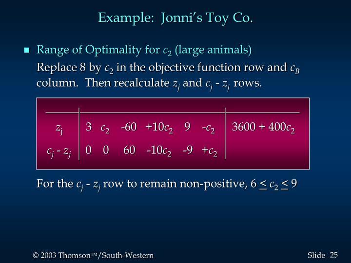Example:  Jonni's Toy Co.