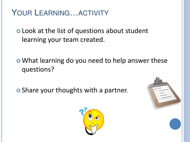 Your Learning…activity