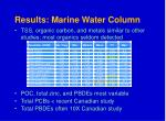 results marine water column
