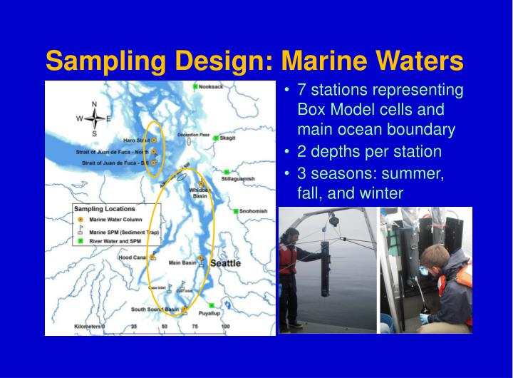 Sampling Design: Marine Waters