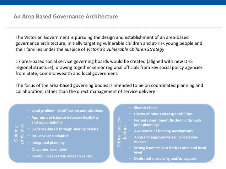 An Area Based Governance Architecture