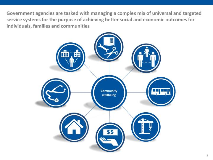 Government agencies are tasked with managing a complex mix of universal and targeted service systems for the purpose of achieving better social and economic outcomes for individuals, families and communities