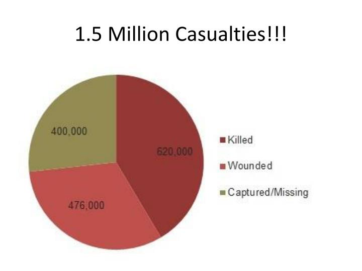 1.5 Million Casualties!!!