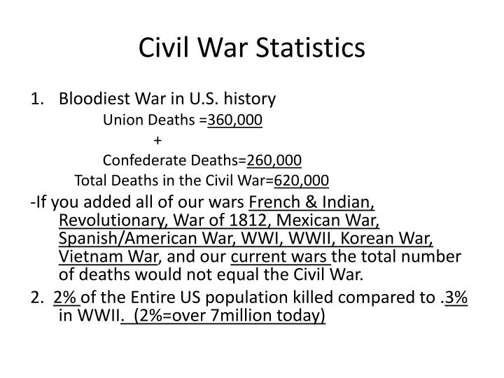 Civil War Statistics