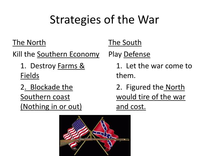 Strategies of the War