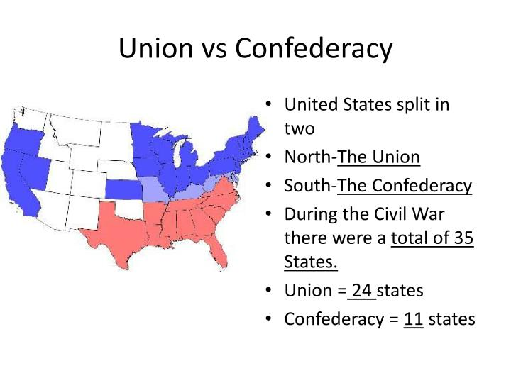 Union vs confederacy