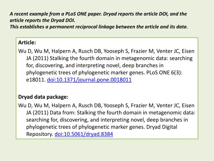 A recent example from a PLoS ONE paper