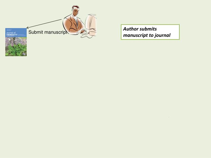 Author submits manuscript to journal