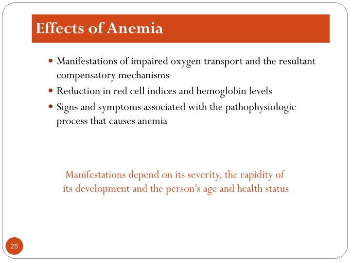 Effects of Anemia