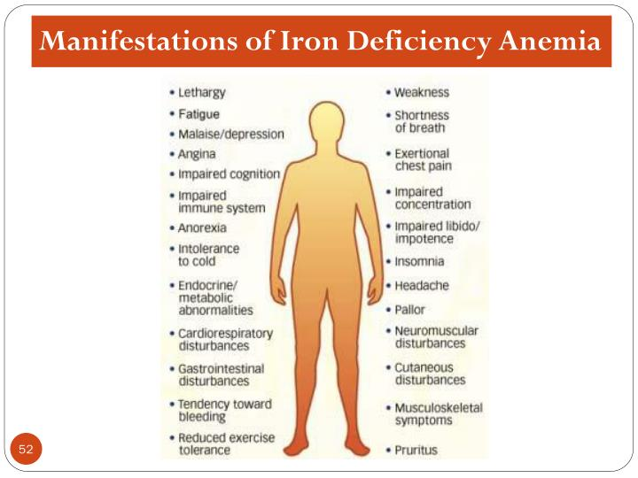 Manifestations of Iron Deficiency Anemia