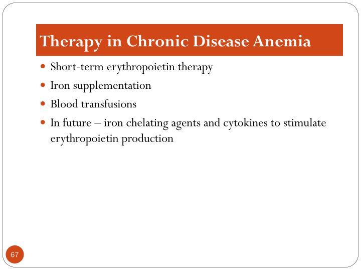 Therapy in Chronic Disease Anemia