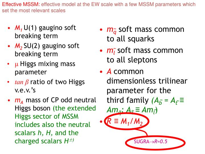 Effective MSSM: