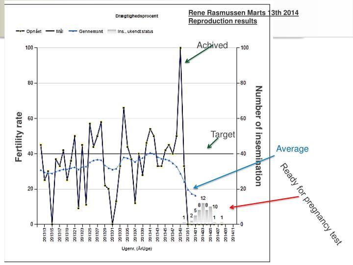 Rene Rasmussen Marts 13th 2014