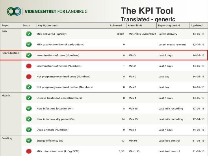 The KPI Tool