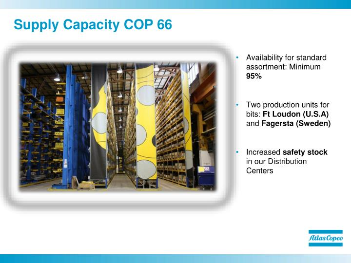 Supply Capacity COP 66