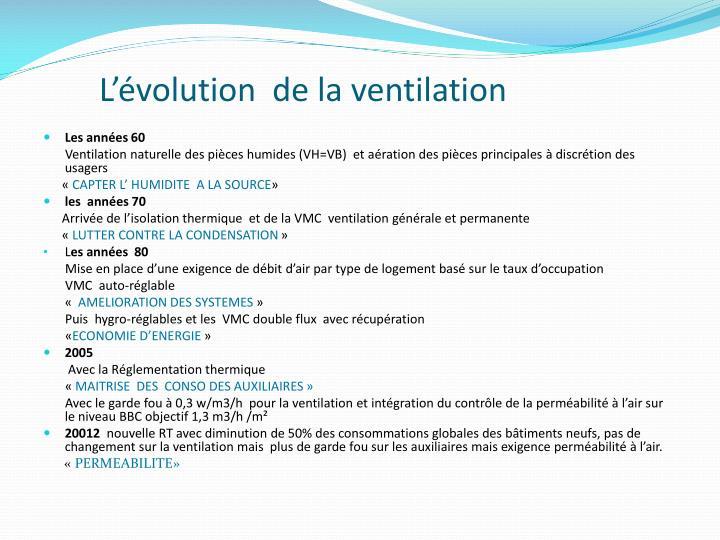 L'évolution  de la ventilation