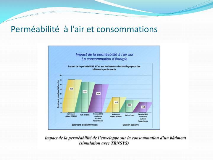 Perméabilité  à l'air et consommations