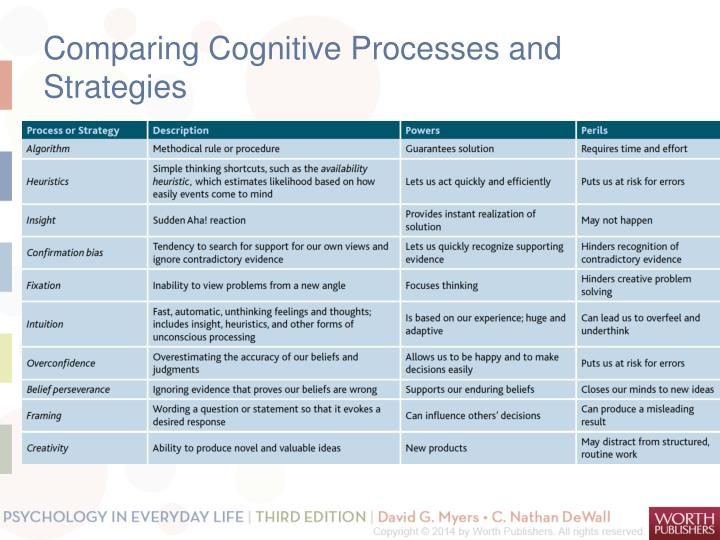 Comparing Cognitive Processes and Strategies