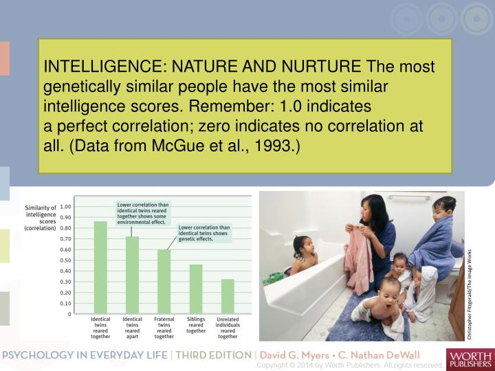 INTELLIGENCE: NATURE AND NURTURE The